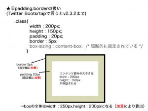 旧padding,border計算方法