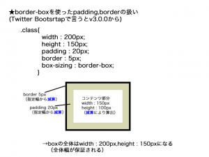 box-sizing : border-boxを指定した場合の計算方法